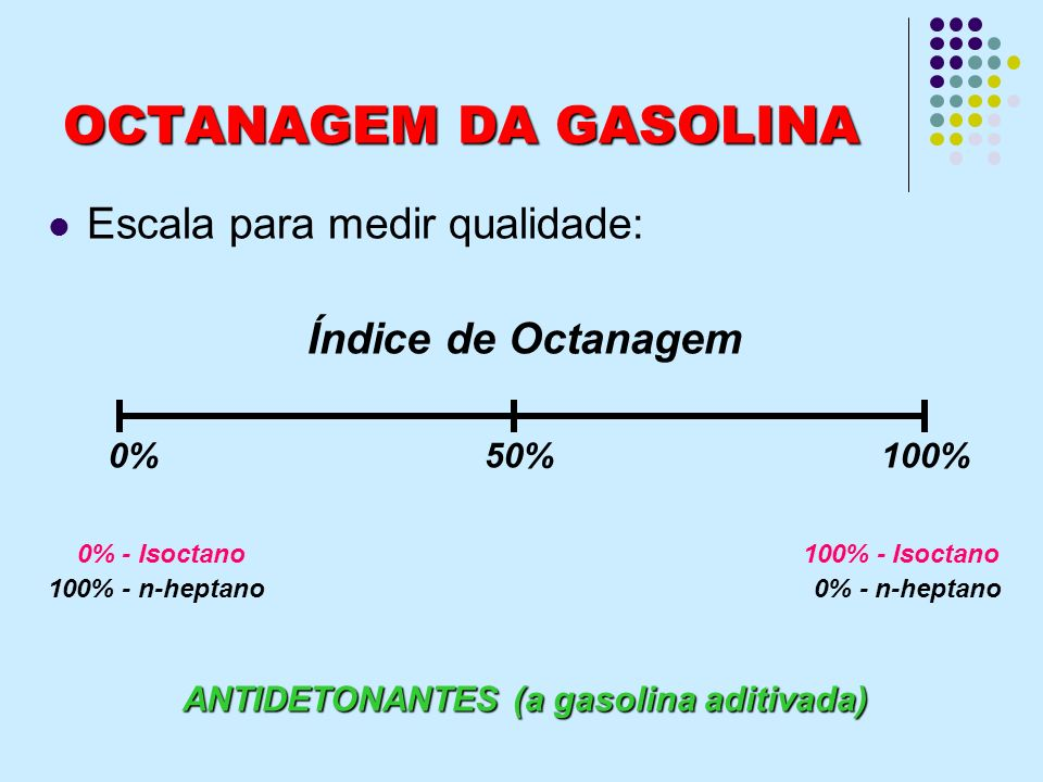 ANTIDETONANTES (a gasolina aditivada)