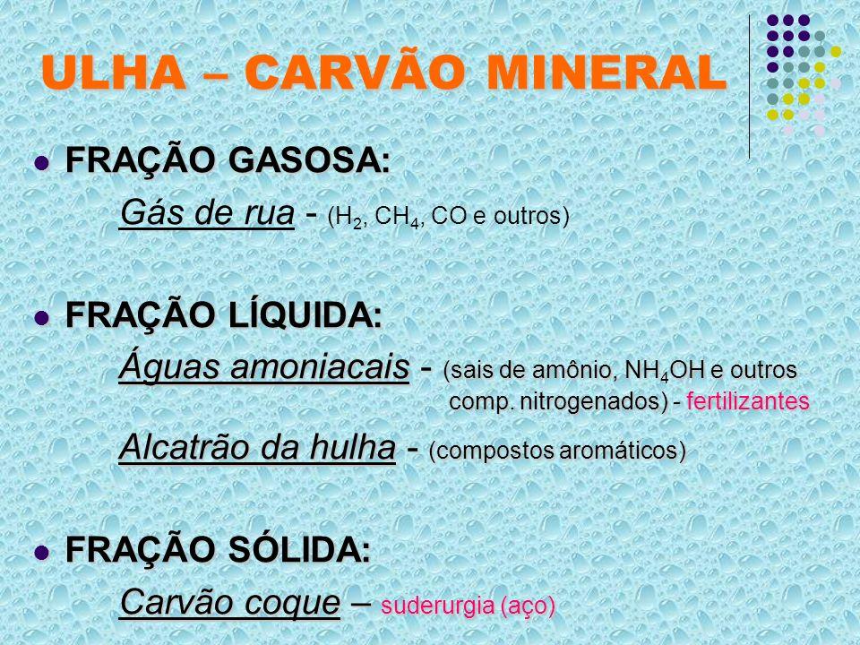 ULHA – CARVÃO MINERAL FRAÇÃO GASOSA: