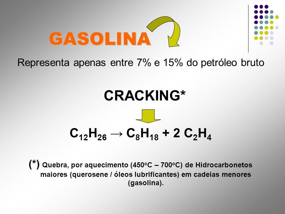 Representa apenas entre 7% e 15% do petróleo bruto