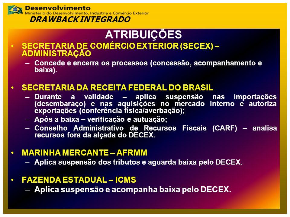 ATRIBUIÇÕES DRAWBACK INTEGRADO
