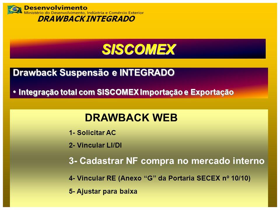 SISCOMEX Drawback Suspensão e INTEGRADO