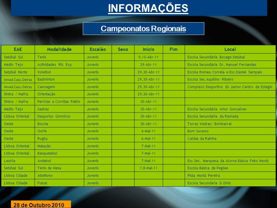 Campeonatos Regionais
