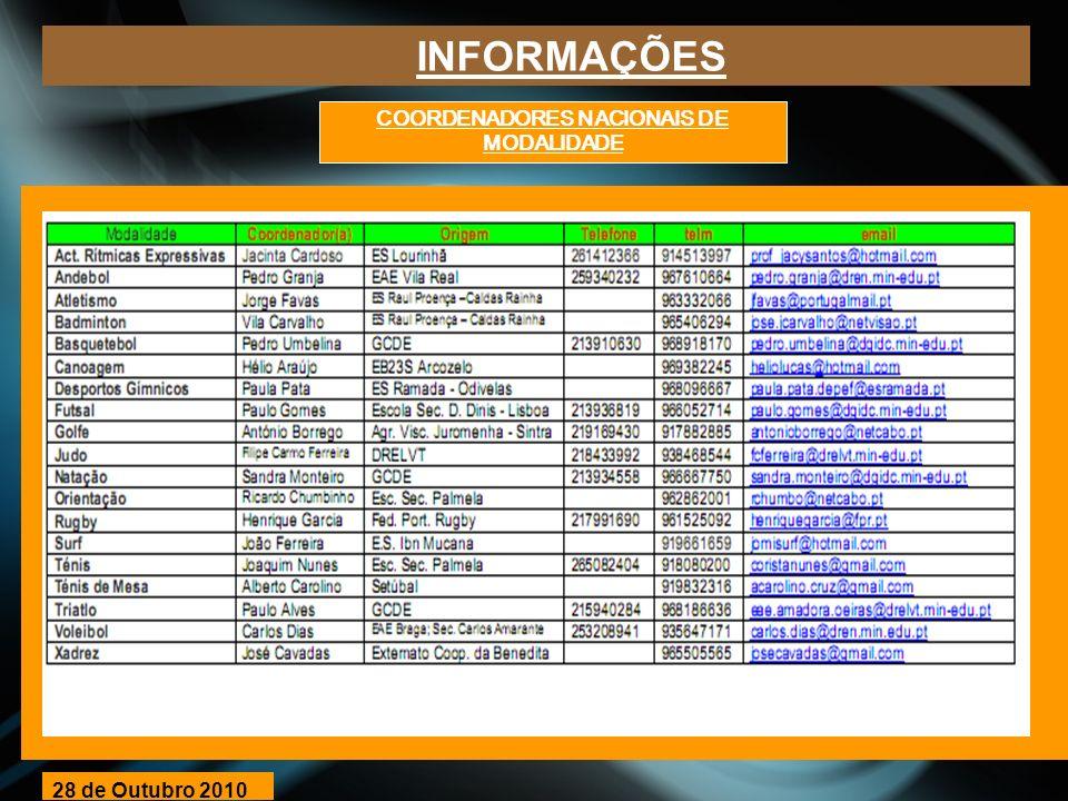 COORDENADORES NACIONAIS DE MODALIDADE