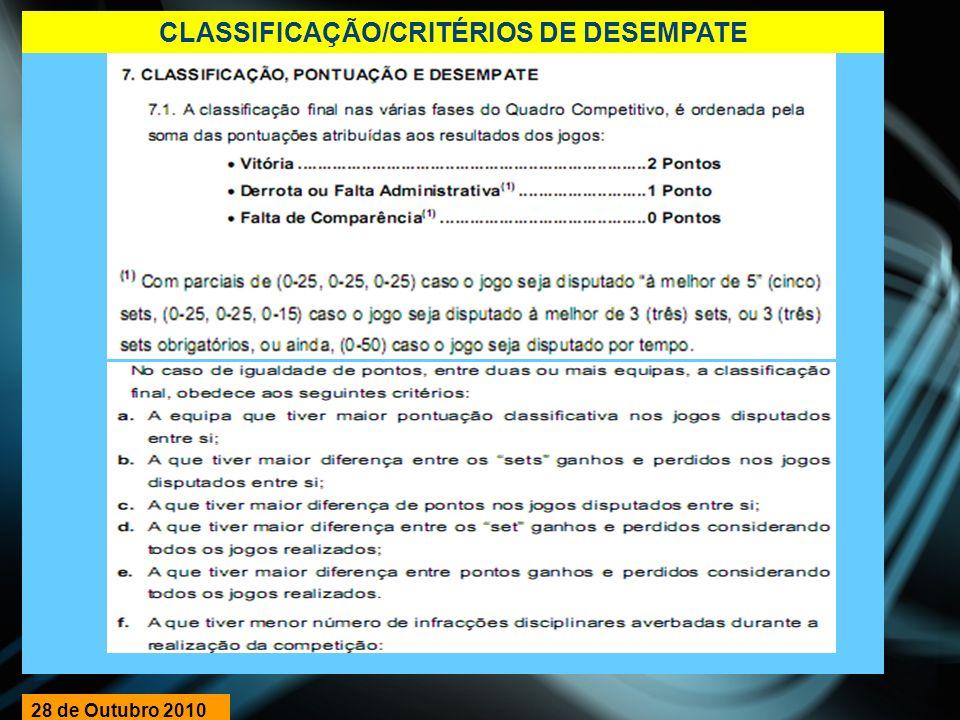CLASSIFICAÇÃO/CRITÉRIOS DE DESEMPATE