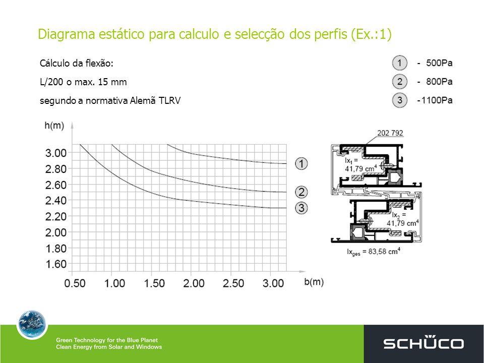 Diagrama estático para calculo e selecção dos perfis (Ex.:1)