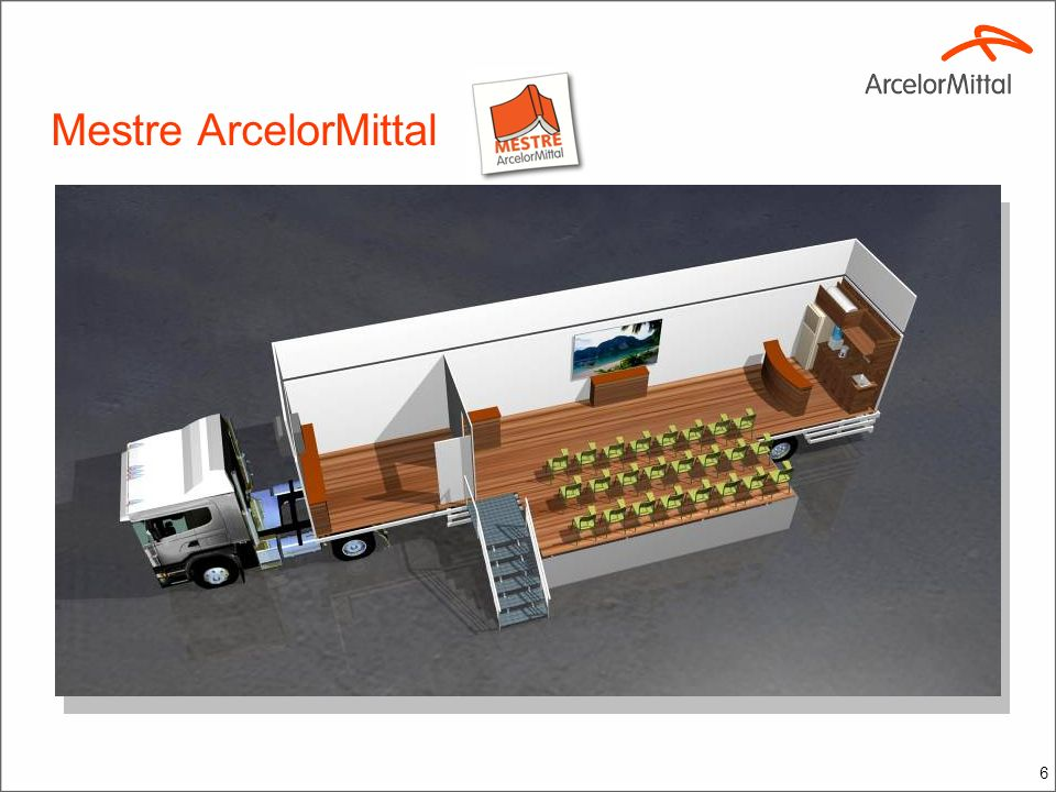 Mestre ArcelorMittal