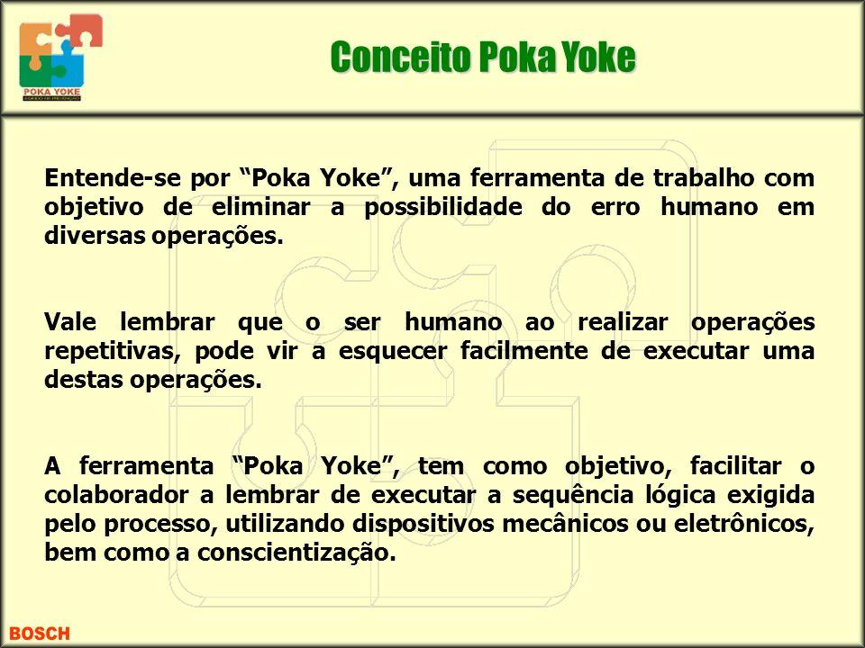 Conceito Poka Yoke
