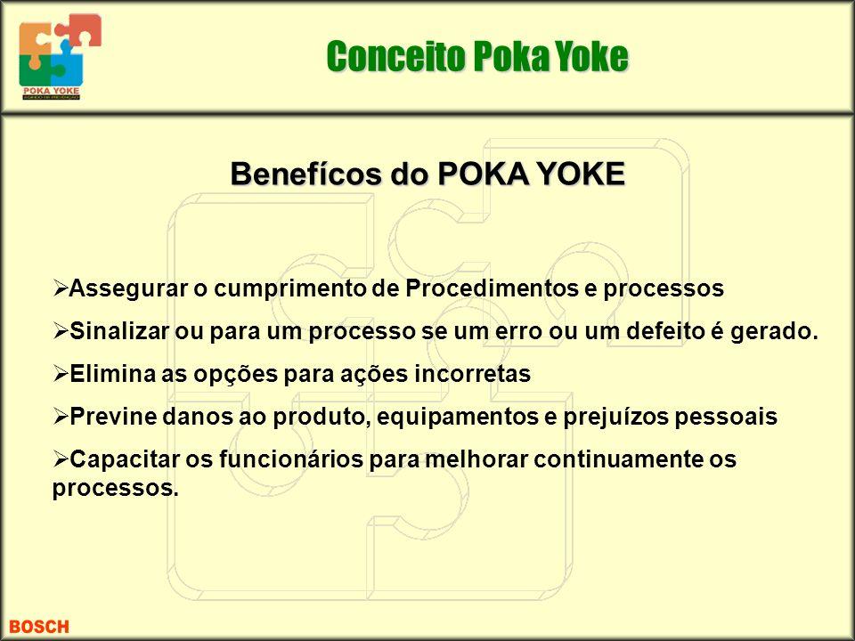 Benefícos do POKA YOKE Conceito Poka Yoke
