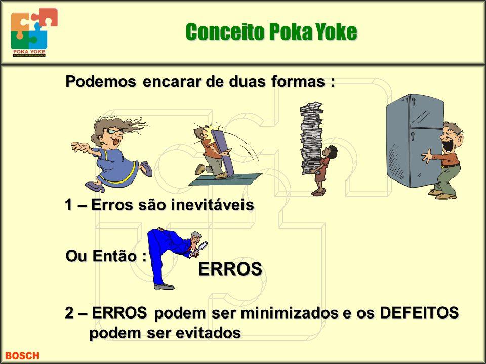 ERROS Conceito Poka Yoke Podemos encarar de duas formas :