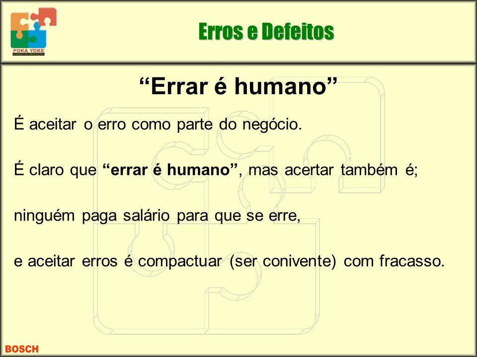 Errar é humano Erros e Defeitos