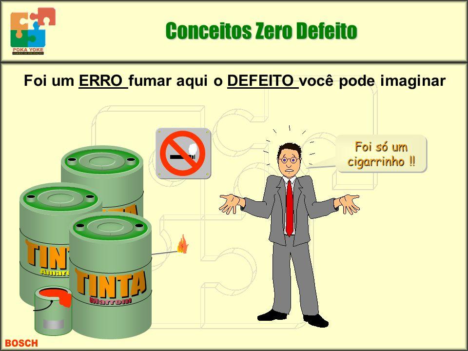 Conceitos Zero Defeito