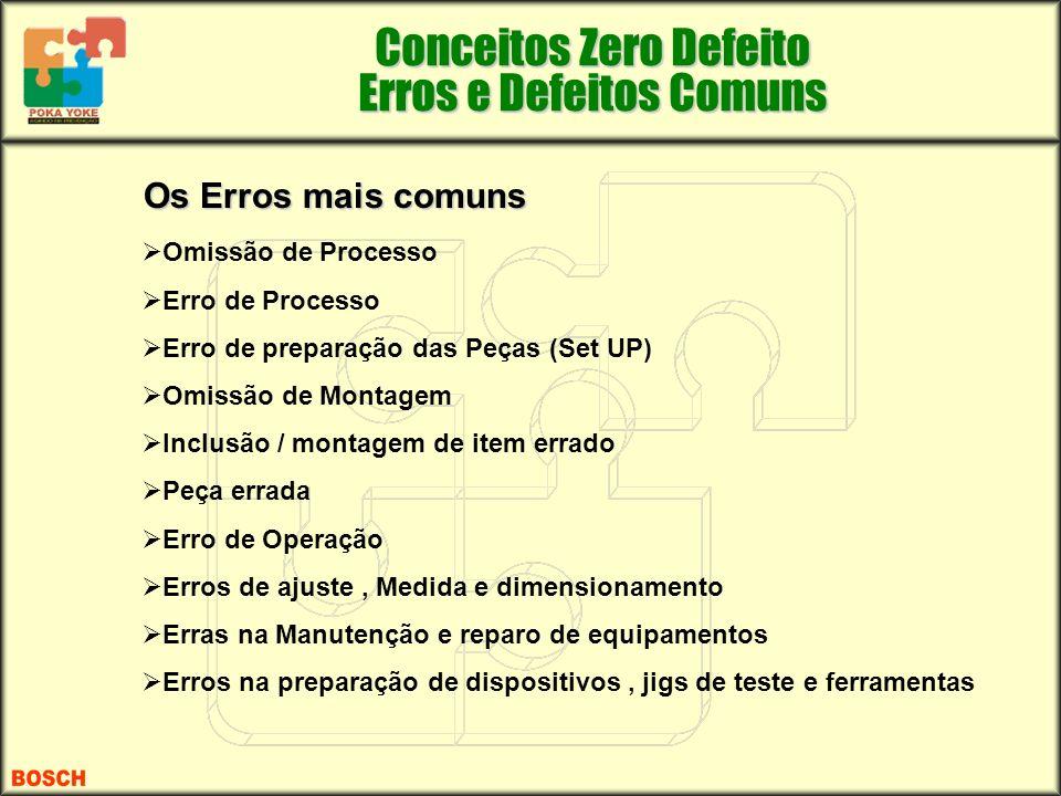 Conceitos Zero Defeito Erros e Defeitos Comuns