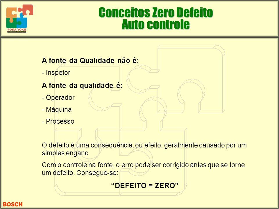 Conceitos Zero Defeito Auto controle