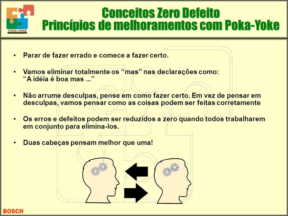 Conceitos Zero Defeito Princípios de melhoramentos com Poka-Yoke