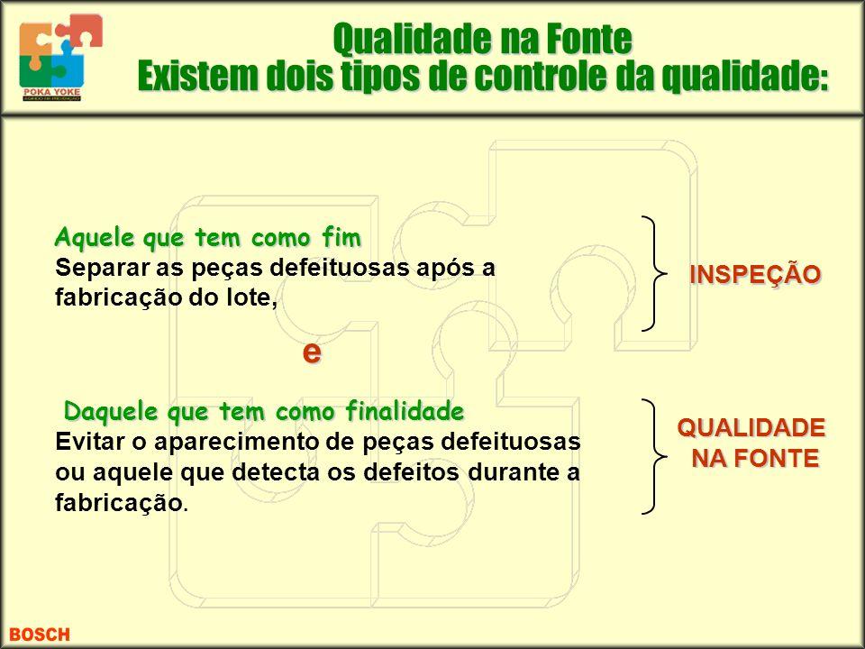 Qualidade na Fonte Existem dois tipos de controle da qualidade:
