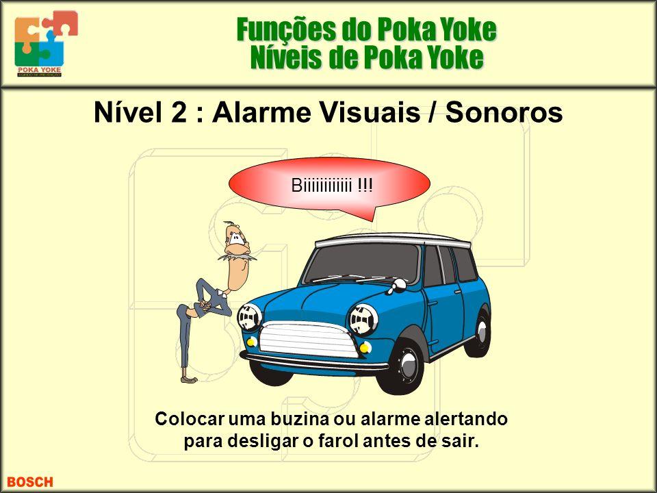 Nível 2 : Alarme Visuais / Sonoros