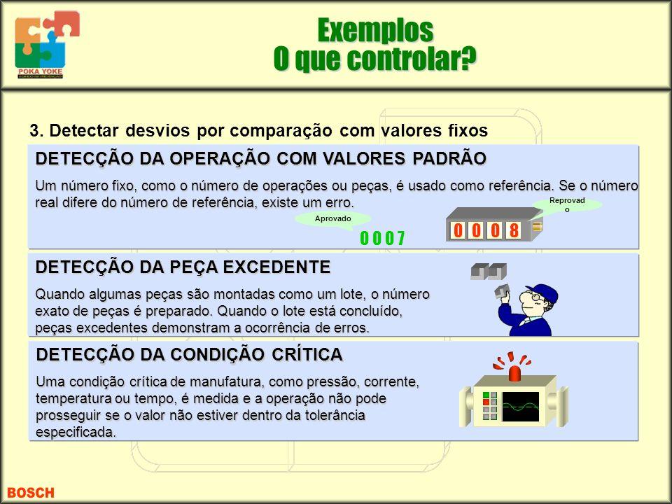 Exemplos O que controlar