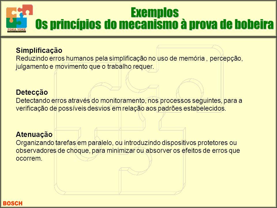 Exemplos Os princípios do mecanismo à prova de bobeira