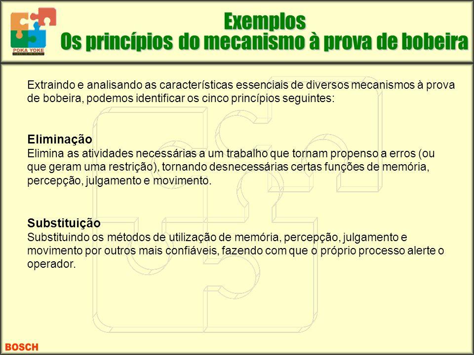 Os princípios do mecanismo à prova de bobeira