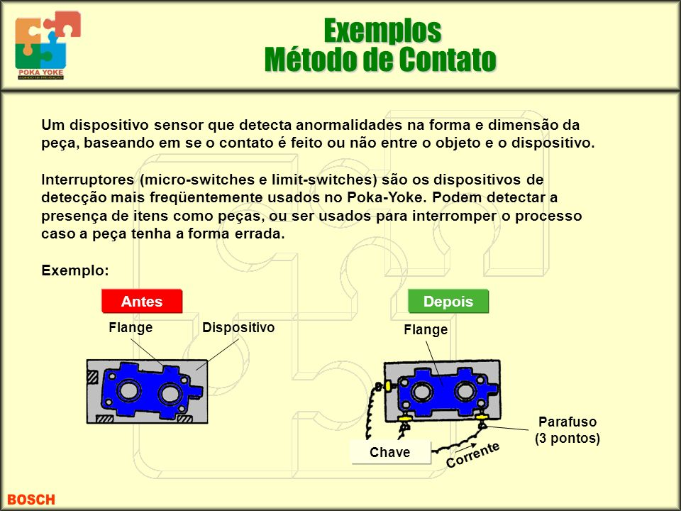 Exemplos Método de Contato