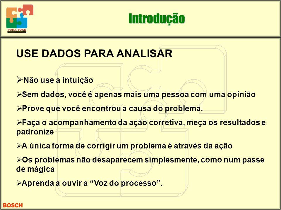Introdução USE DADOS PARA ANALISAR Não use a intuição