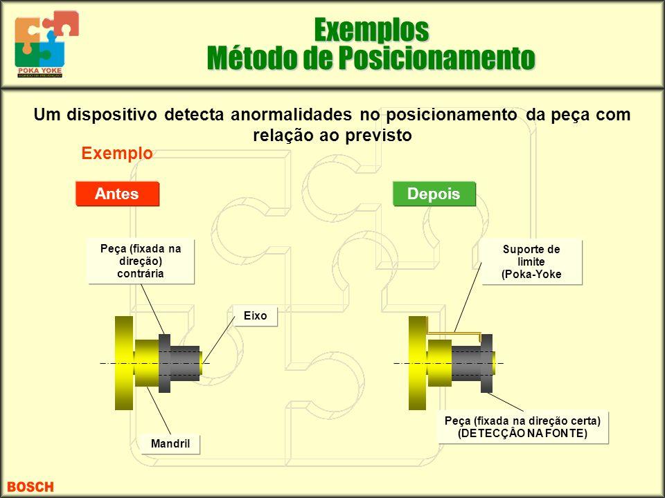 Exemplos Método de Posicionamento