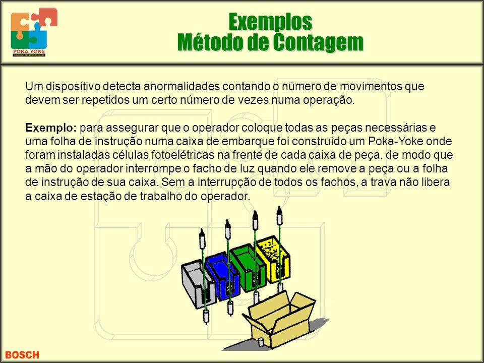 Exemplos Método de Contagem