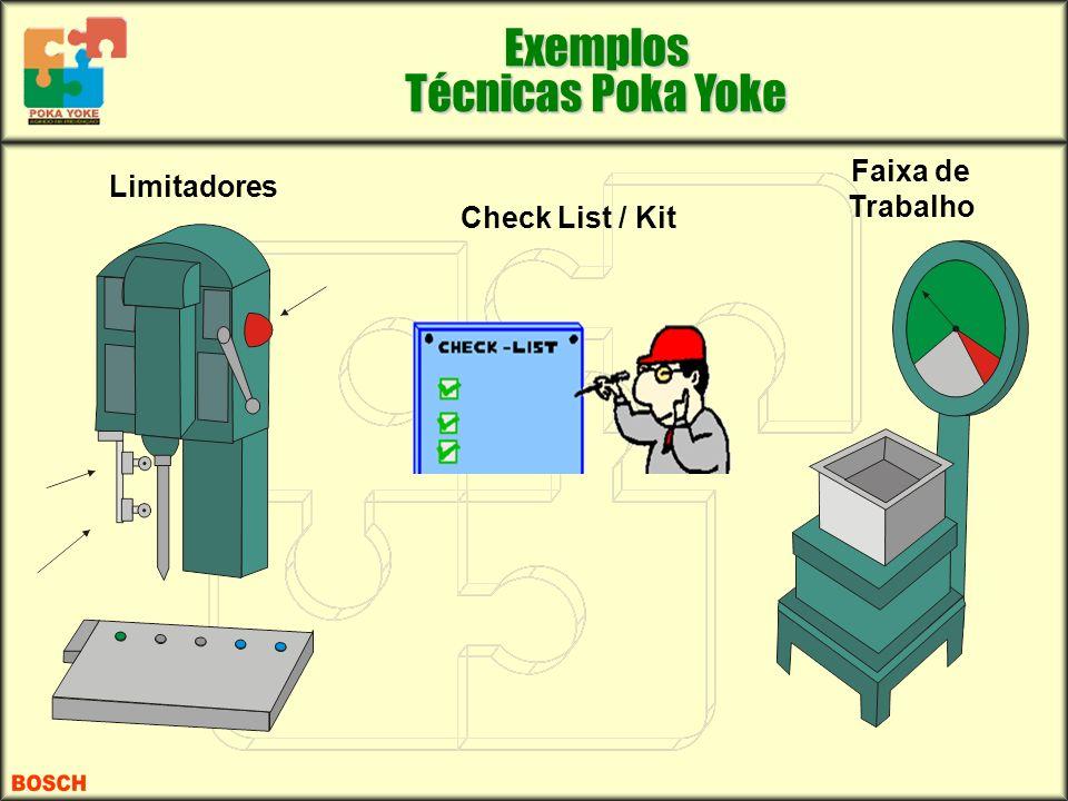 Exemplos Técnicas Poka Yoke
