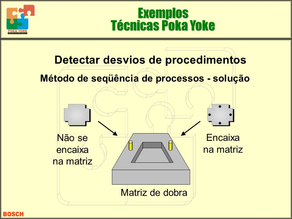 Detectar desvios de procedimentos