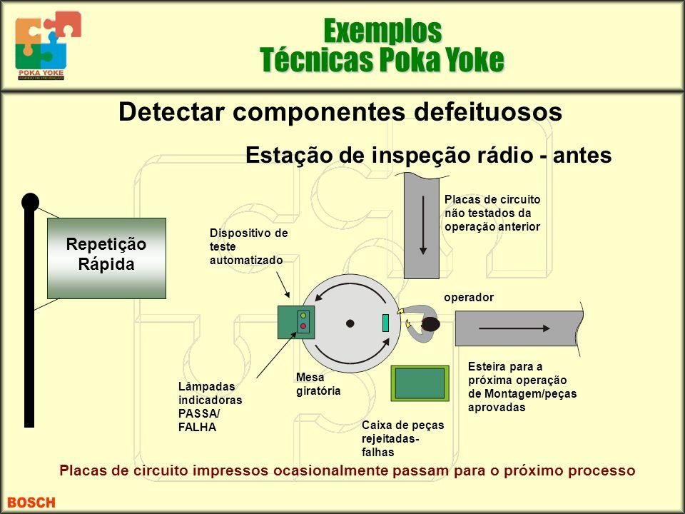 Detectar componentes defeituosos