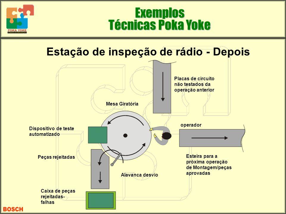 Estação de inspeção de rádio - Depois