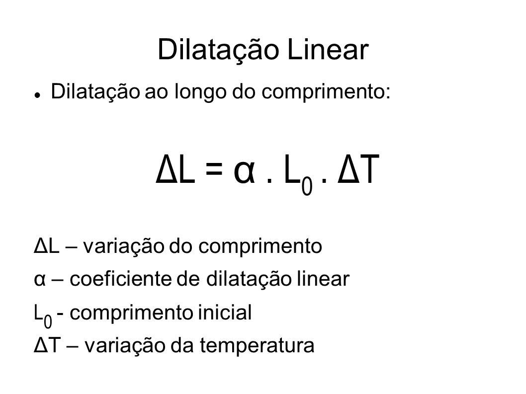 ΔL = α . L0 . ΔT Dilatação Linear Dilatação ao longo do comprimento: