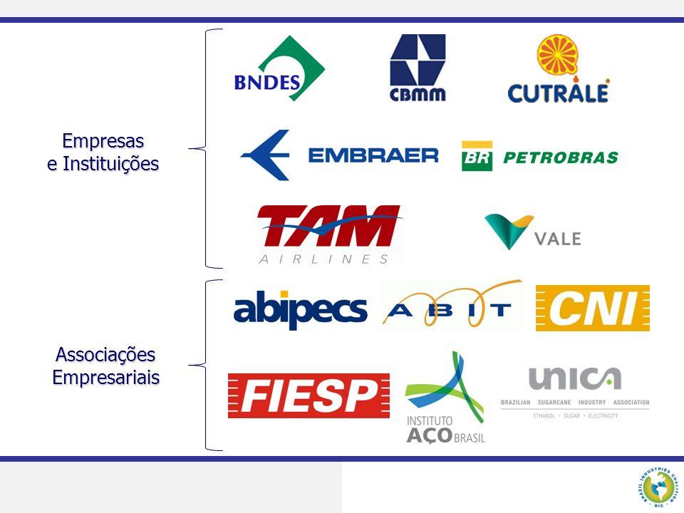 Empresas e Instituições Associações Empresariais