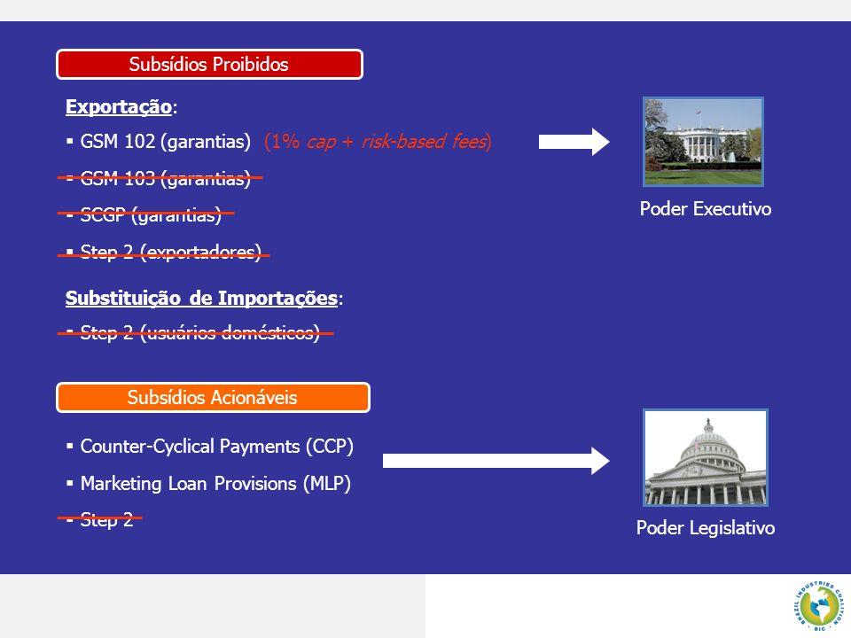 Subsídios Proibidos Exportação: (1% cap + risk-based fees) Poder Executivo. Poder Legislativo. GSM 102 (garantias)