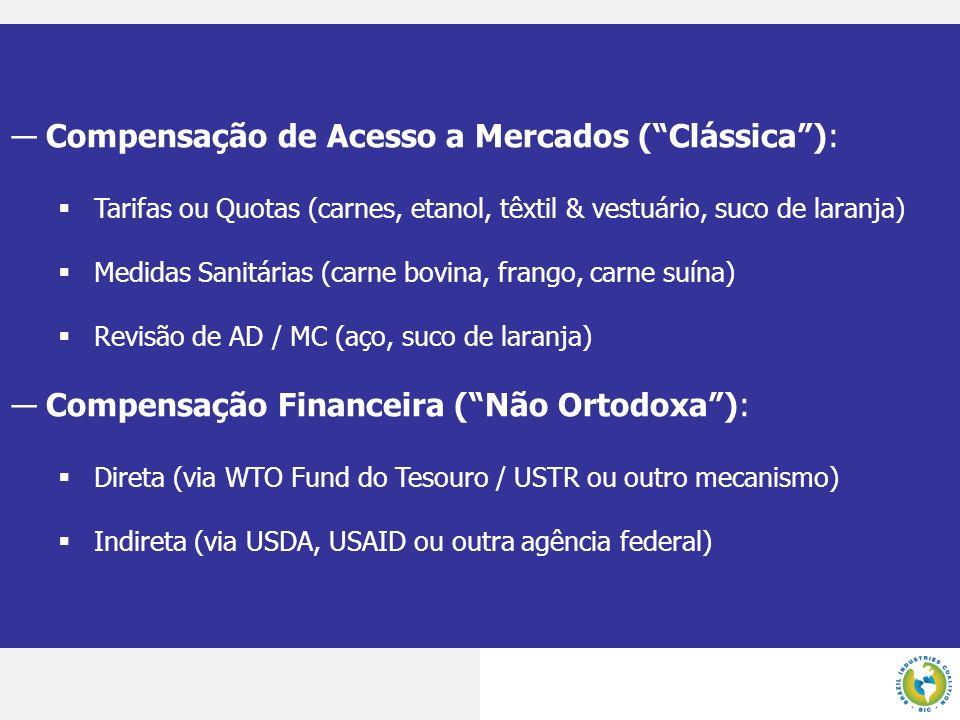 Compensação de Acesso a Mercados ( Clássica ):