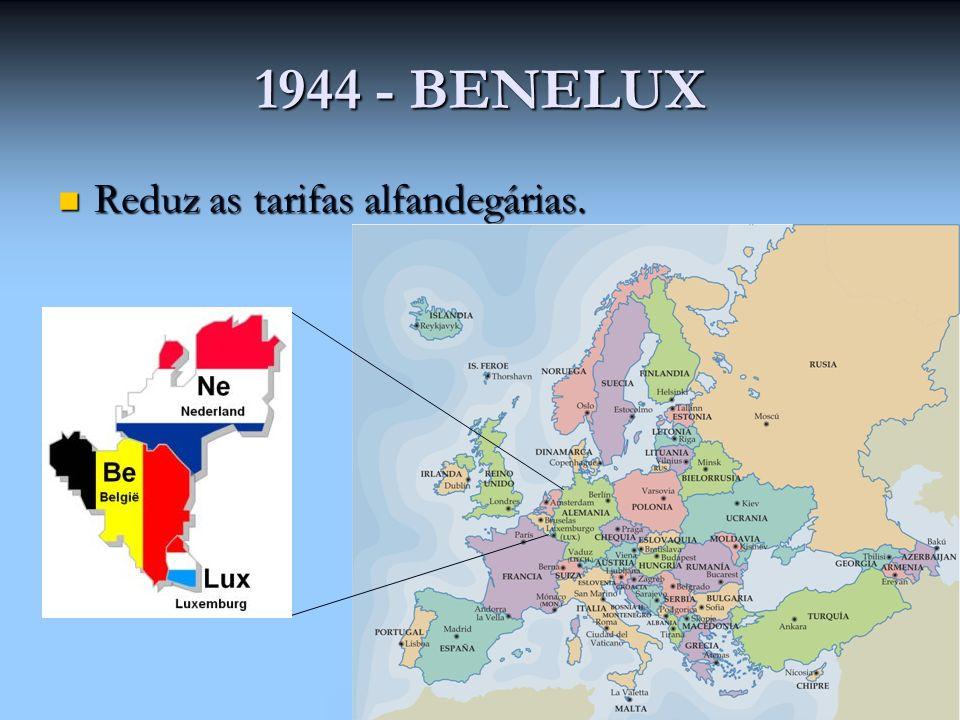 1944 - BENELUX Reduz as tarifas alfandegárias.