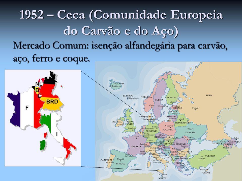 1952 – Ceca (Comunidade Europeia do Carvão e do Aço)