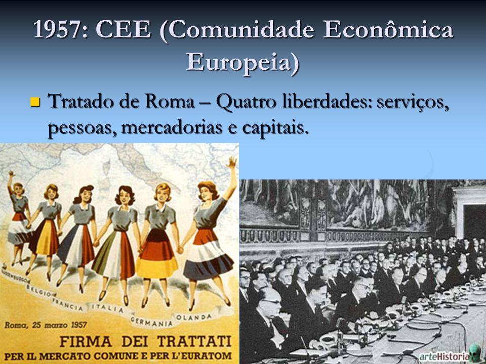 1957: CEE (Comunidade Econômica Europeia)