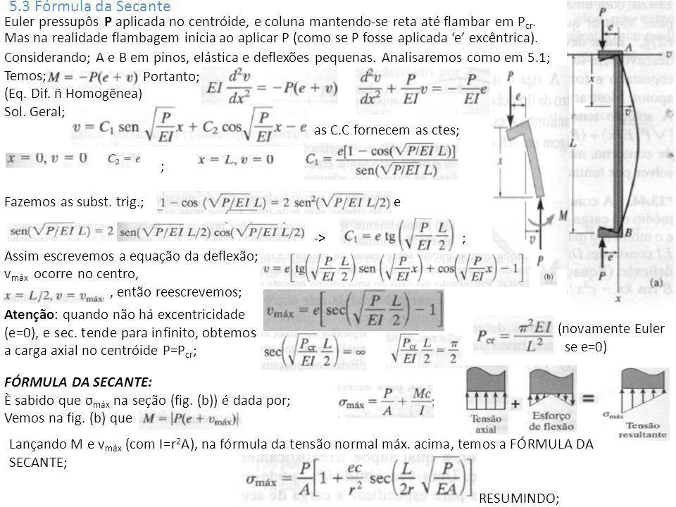 5.3 Fórmula da Secante Euler pressupôs P aplicada no centróide, e coluna mantendo-se reta até flambar em Pcr.
