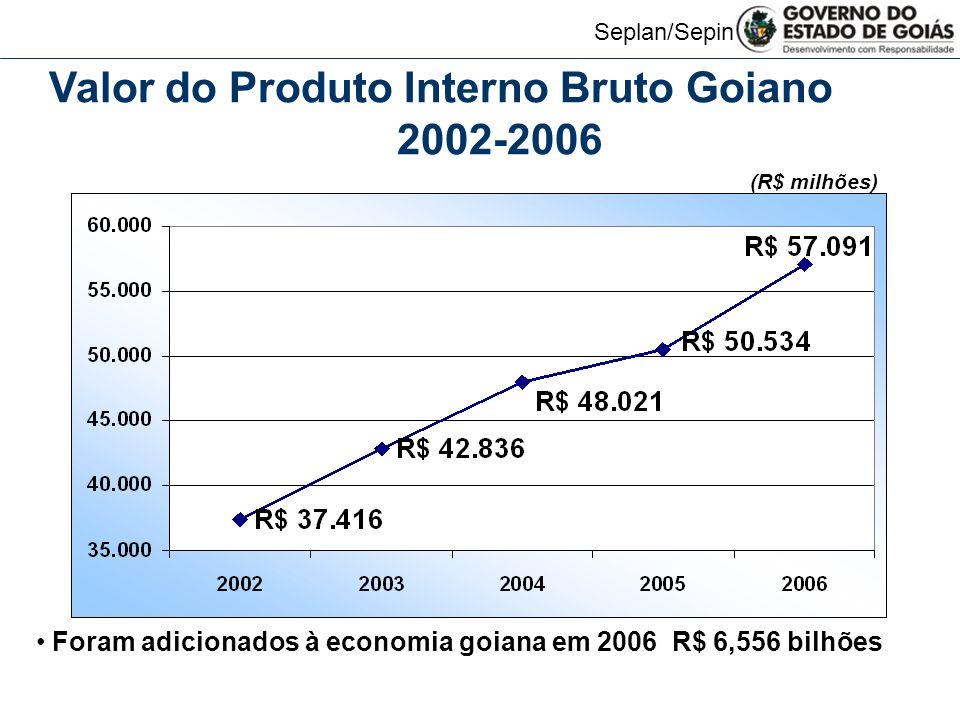 Valor do Produto Interno Bruto Goiano 2002-2006