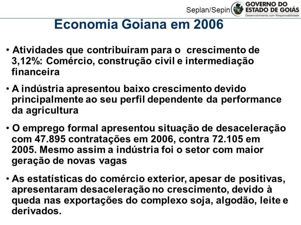 Economia Goiana em 2006 Atividades que contribuíram para o crescimento de. 3,12%: Comércio, construção civil e intermediação.