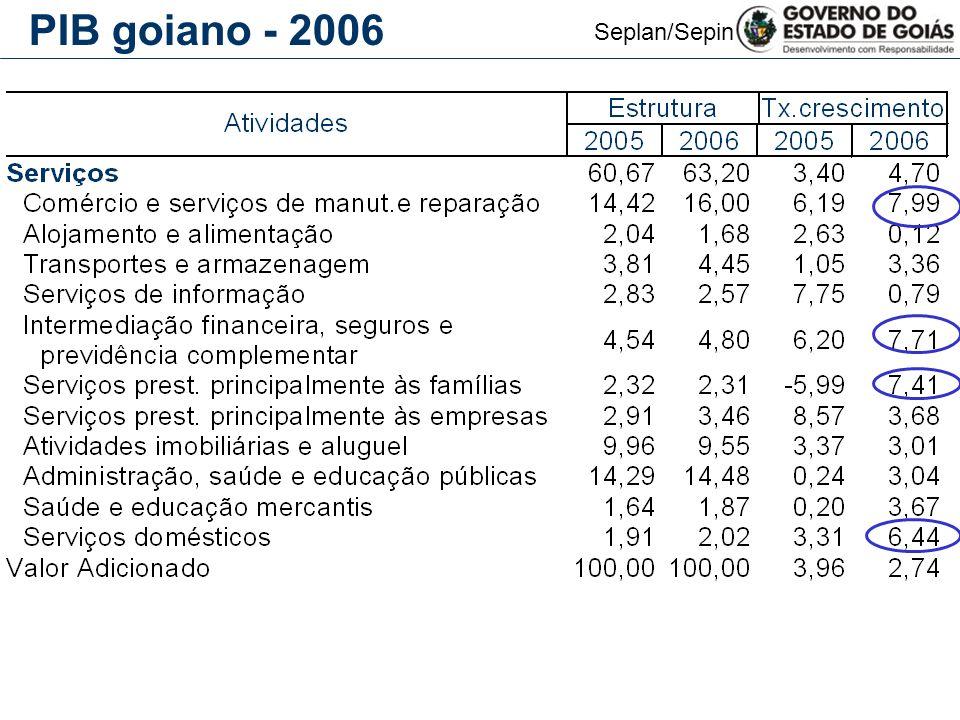 PIB goiano - 2006