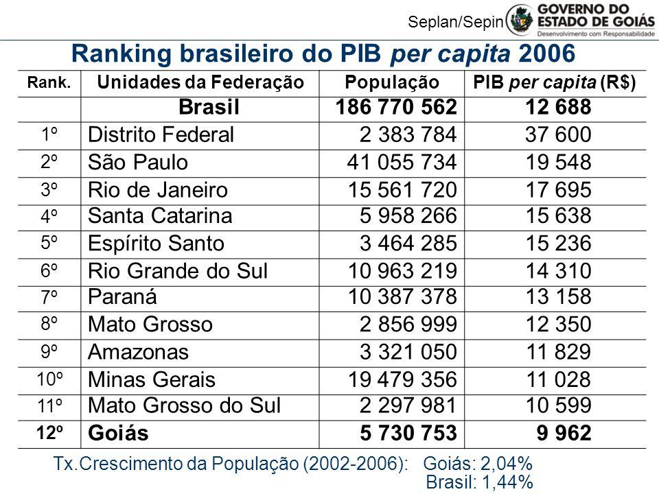 Ranking brasileiro do PIB per capita 2006