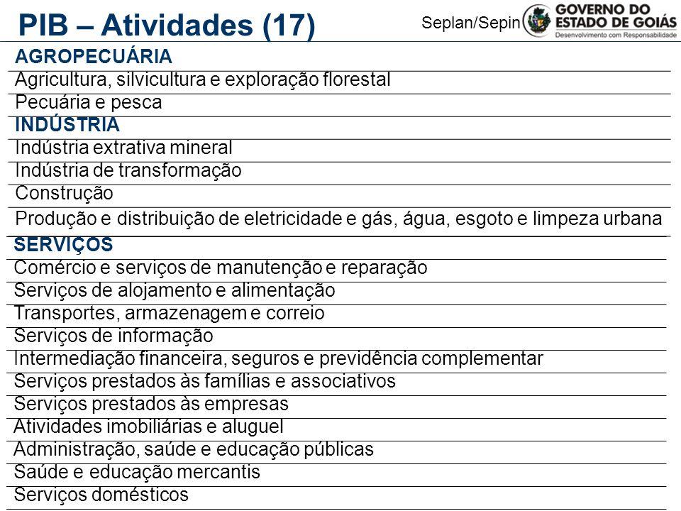 PIB – Atividades (17) AGROPECUÁRIA
