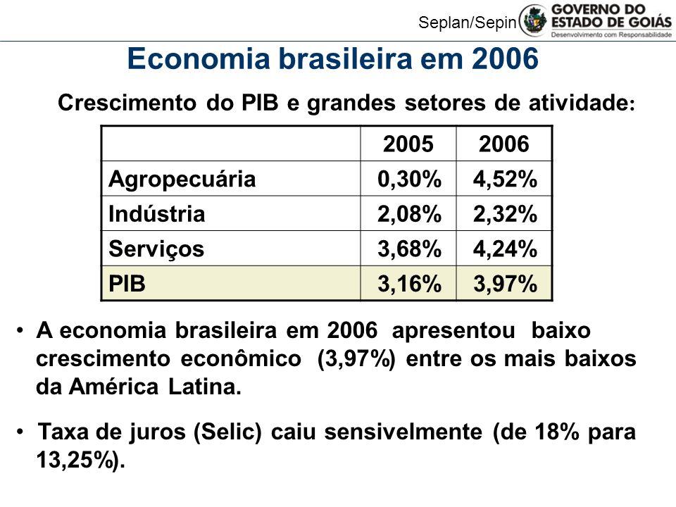 Economia brasileira em 2006