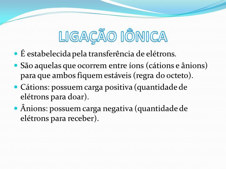 LIGAÇÃO IÔNICA É estabelecida pela transferência de elétrons.
