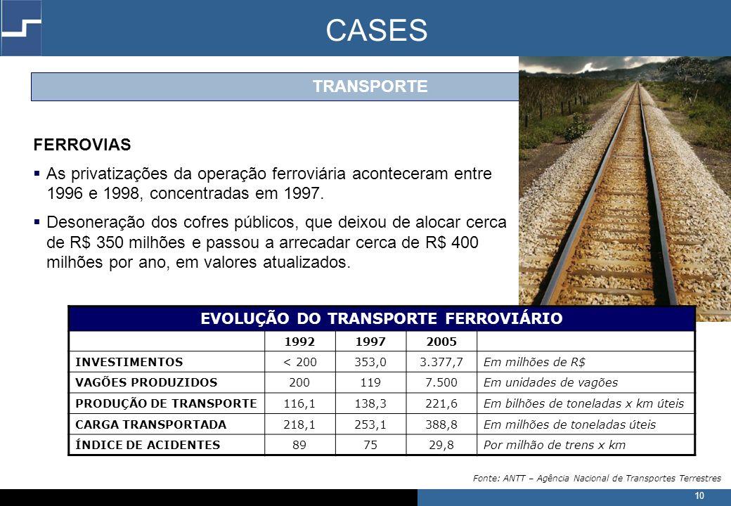 EVOLUÇÃO DO TRANSPORTE FERROVIÁRIO