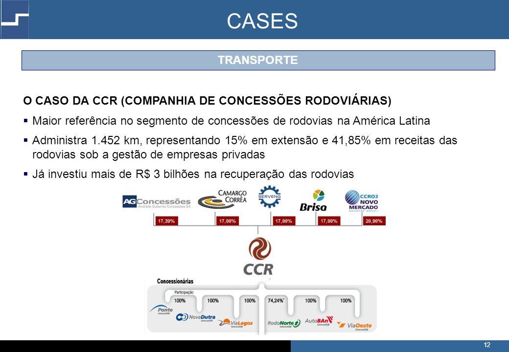 CASES TRANSPORTE O CASO DA CCR (COMPANHIA DE CONCESSÕES RODOVIÁRIAS)