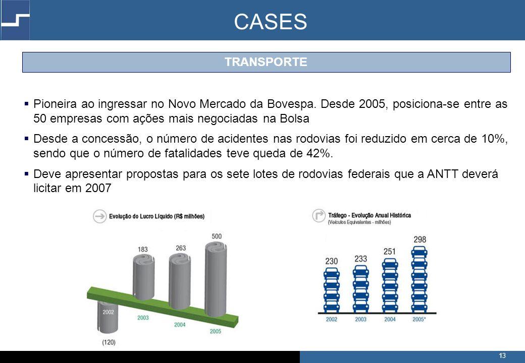 CASES TRANSPORTE. Pioneira ao ingressar no Novo Mercado da Bovespa. Desde 2005, posiciona-se entre as 50 empresas com ações mais negociadas na Bolsa.