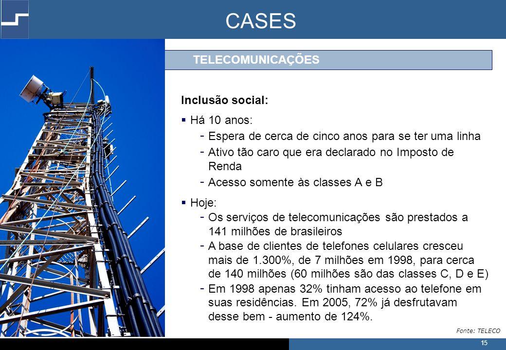 CASES TELECOMUNICAÇÕES Inclusão social: Há 10 anos: